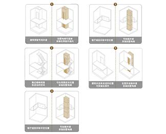 五种井道结构均可以安装